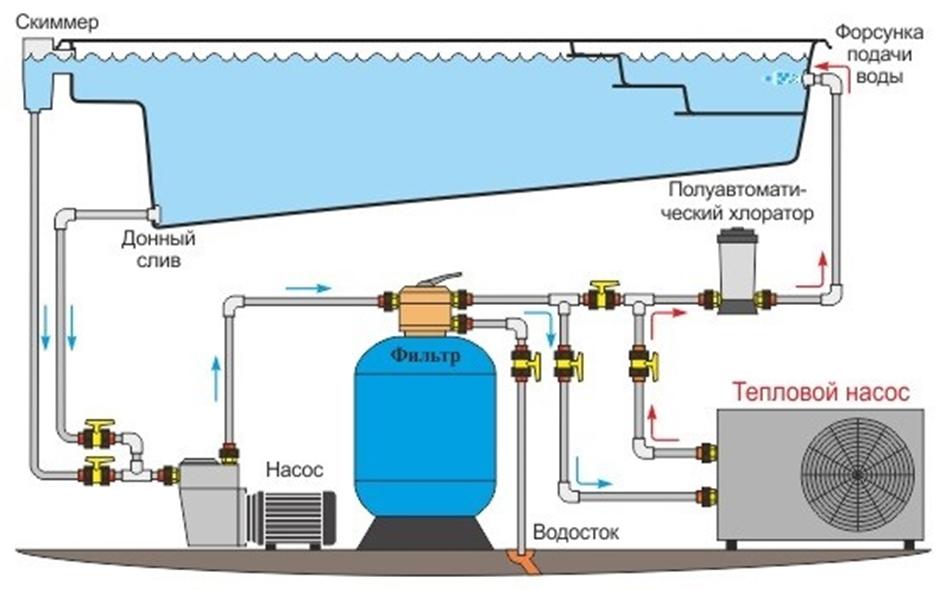 Тепловой насос LEBERG. Схема установки